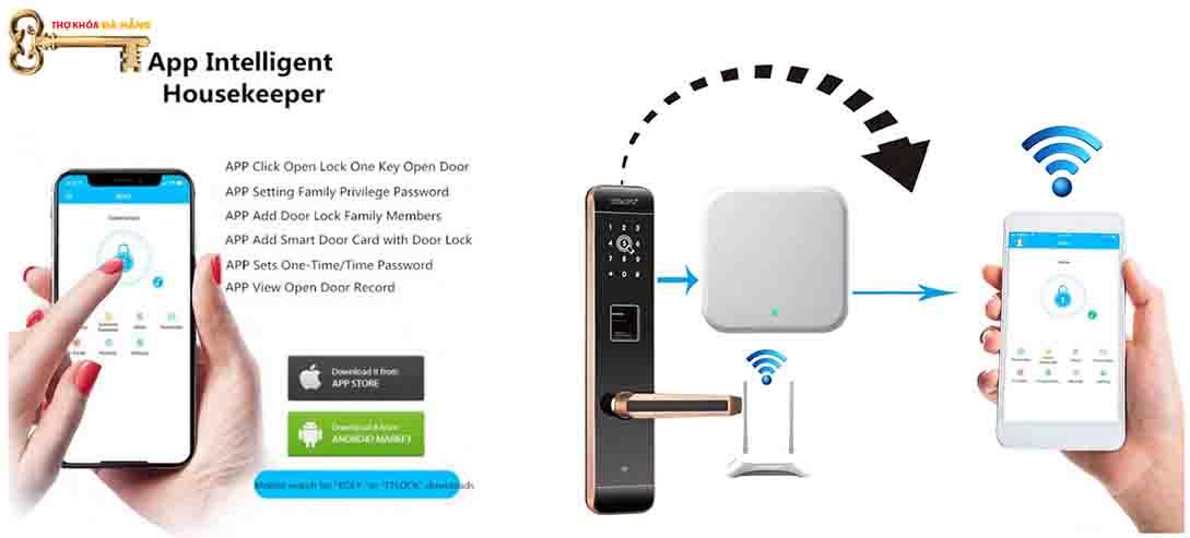 giải pháp mới cho những người làm dịch vụ lưu trú,Khóa điện tử thông minh, giải pháp cho căn hộ, Homestay